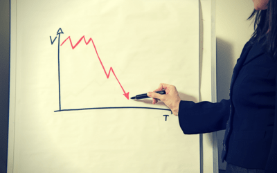 Strategies to Learn from Big Business Failures – II | YRC