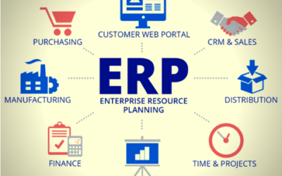 4 Benefits of Integrating ERP with SOP | YRC
