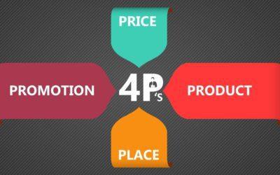 4 P's Of Retail Sales