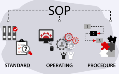 5 Essential Benefits of SOP Implementation
