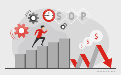 How SOPs can Reduce Cost & Increase Productivity